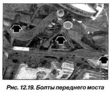 Рис. 12.19. Болты переднего моста БМВ Х5 Е53