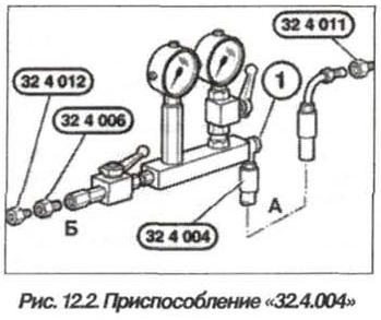 Рис. 12.2. Приспособление 32.4.004 БМВ Х5 Е53
