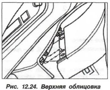 Рис. 12.24. Верхняя облицова БМВ Х5 Е53