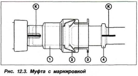 Рис. 12.3. Муфта с маркировкой БМВ Х5 Е53