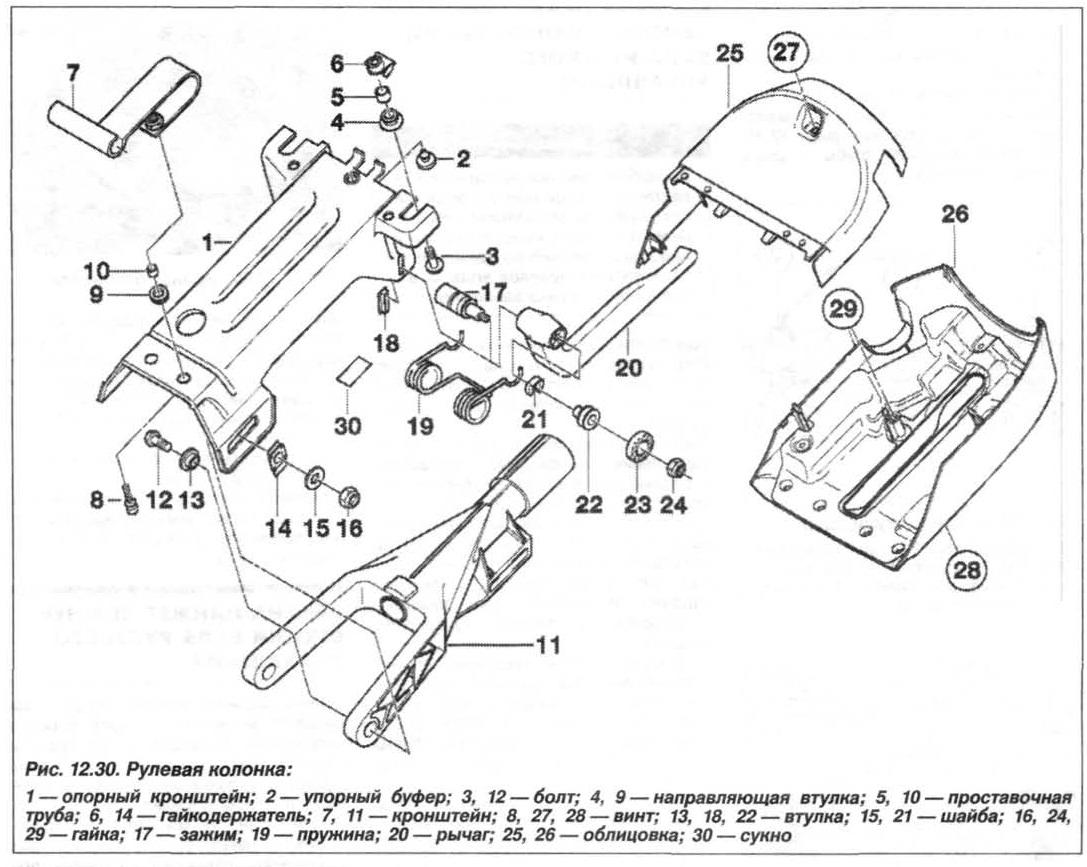 Рис. 12.30. Рулевая колонка БМВ Х5 Е53