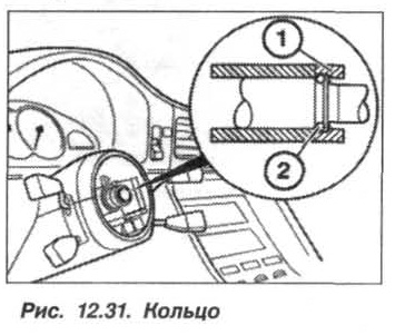 Рис. 12.31. Кольцо БМВ Х5 Е53