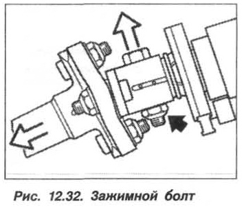 Рис. 12.32. Зажимной болт БМВ Х5 Е53