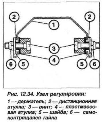 Рис. 12.34. Узел регулировки БМВ Х5 Е53