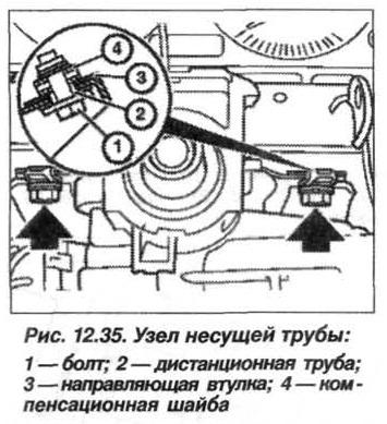 Рис. 12.35. Узел несущей трубы БМВ Х5 Е53