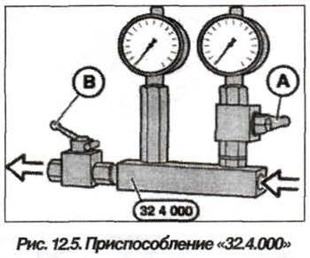 Рис. 12.5. Приспособление 32.4.000 БМВ Х5 Е53