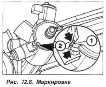 Рис. 12.8. Маркировка БМВ Х5 Е53