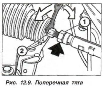 Рис. 12.9. Поперечная тяга БМВ Х5 Е53