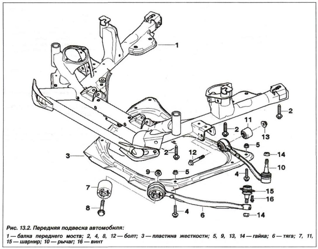 Рис. 13.2. Передняя подвеска автомобиля БМВ Х5 Е53