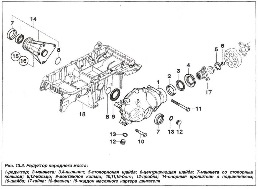 Рис. 13.3. Редуктор переднего моста БМВ Х5 Е53
