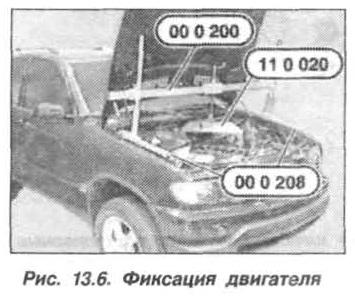 Рис. 13.6. Фиксация двигателя БМВ Х5 Е53