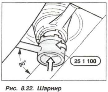 Рис. 8.22. Шарнир БМВ Х5 Е53