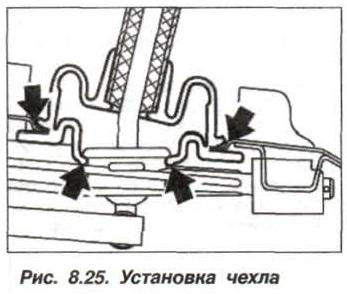 Рис. 8.25. Установка чехла БМВ Х5 Е53