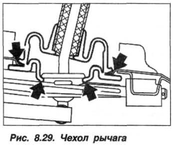 Рис. 8.29. Чехол рычага БМВ Х5 Е53