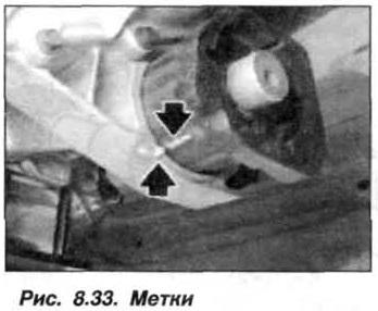 Рис. 8.33. Метки БМВ Х5 Е53