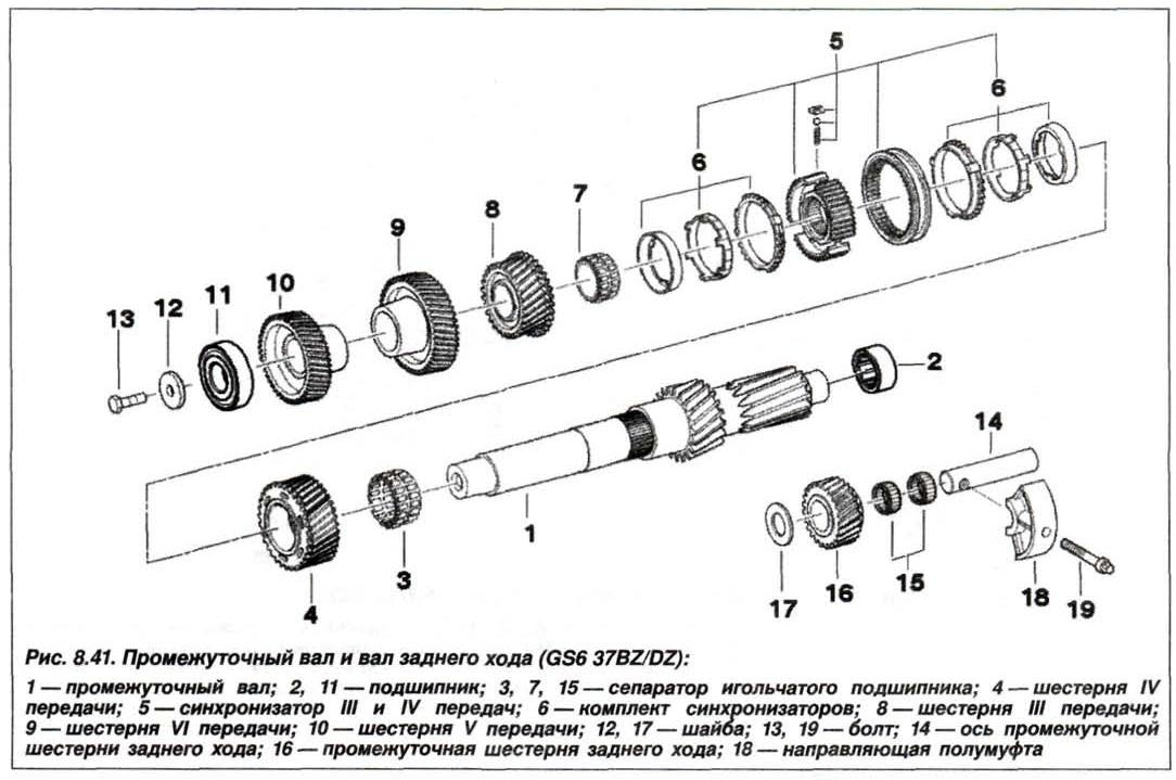 Рис. 8.41. Промежуторчный вал и вал заднего хода (GS6 37BZ.DZ) БМВ Х5 Е53