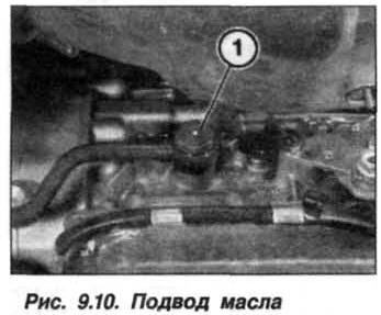 Рис. 9.10. Поддон масла БМВ Х5 Е53