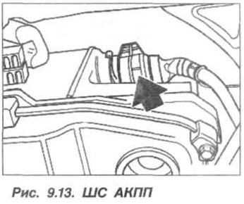 Рис. 9.13. ШС АКПП БМВ Х5 Е53