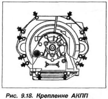 Рис. 9.18. Крепление АКПП БМВ Х5 Е53