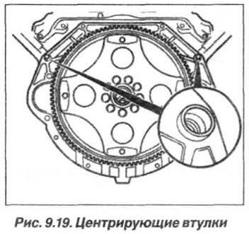 Рис. 9.19. Центрирующие втулки БМВ Х5 Е53