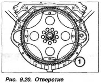 Рис. 9.20. Отверстие БМВ Х5 Е53