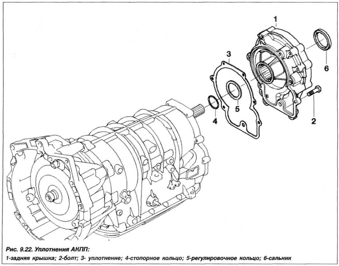 Рис. 9.22. Уплотнение АКПП БМВ Х5 Е53