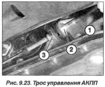 Рис. 9.23. Трос управления АКПП БМВ Х5 Е53