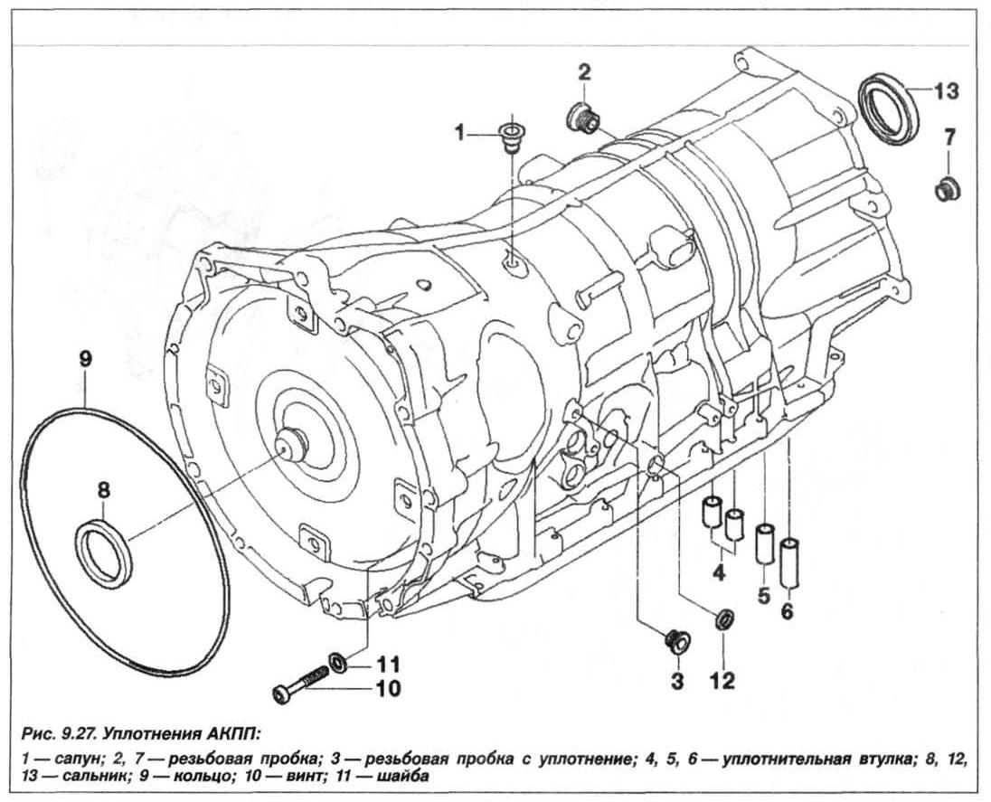 Рис. 9.27. Уплотнение АКПП БМВ Х5 Е53