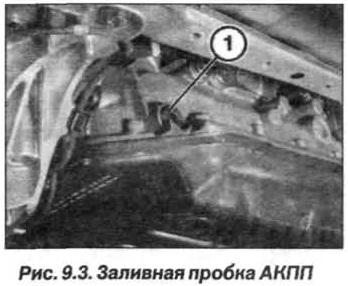 Рис. 9.3. Заливная пробка АКПП БМВ Х5 Е53