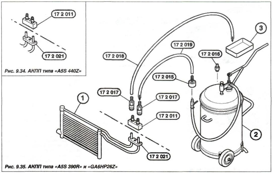 Рис. 9.35. АКПП типа A5S 390R и GA6HP26Z БМВ Х5 Е53