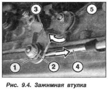 Рис. 9.4. Зажимная втулка БМВ Х5 Е53