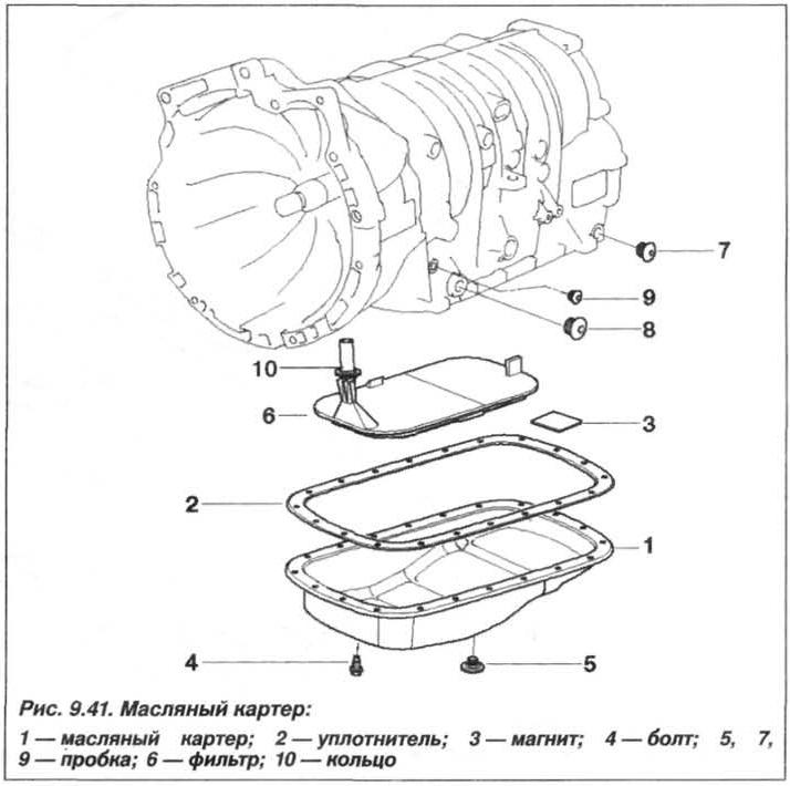 Рис. 9.41. Масляный картер БМВ Х5 Е53