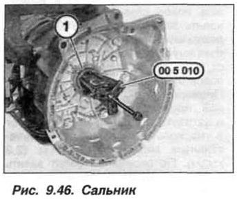 Рис. 9.46. Сальник БМВ Х5 Е53
