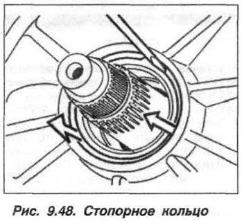 Рис. 9.48. Стопорное кольцо БМВ Х5 Е53