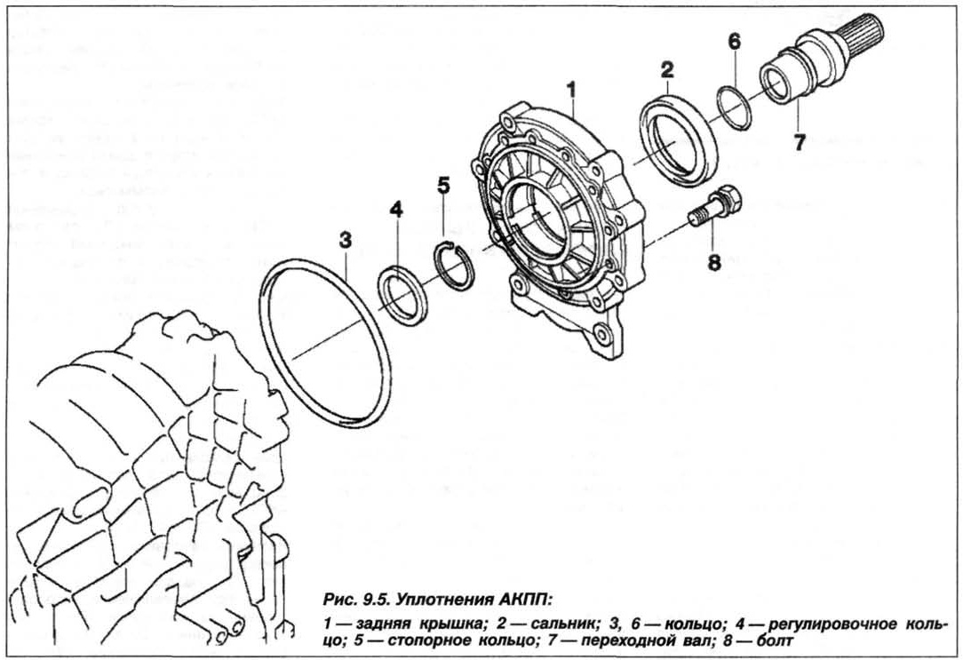 Рис. 9.5. Уплотнения АКПП БМВ Х5 Е53