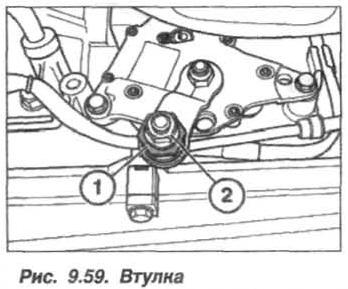 Рис. 9.59. Втулка БМВ Х5 Е53