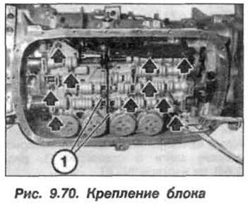 Рис. 9.70. Крепление блока БМВ Х5 Е53