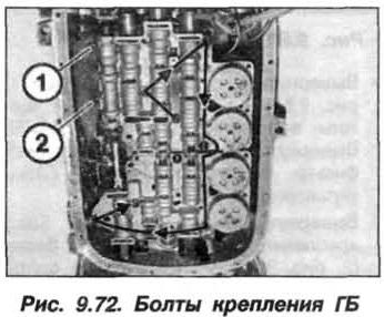 Рис. 9.72. Болты крепления ГБ БМВ Х5 Е53