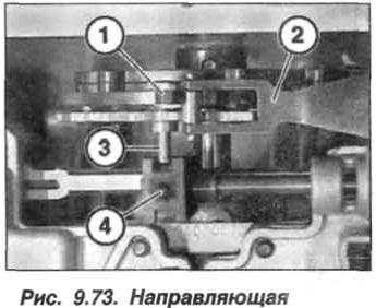 Рис. 9.73. Направляющая БМВ Х5 Е53