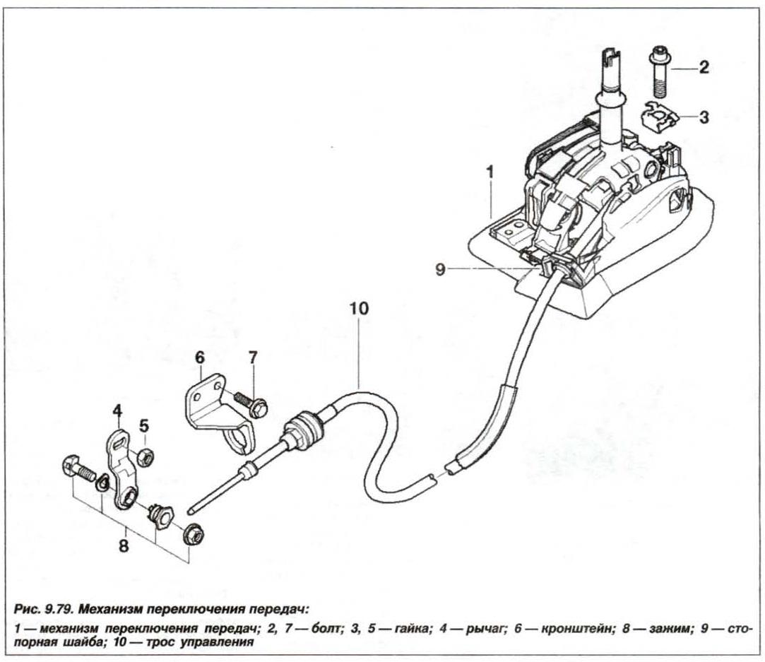 Рис. 9.79. Механизм переключения передач БМВ Х5 Е53