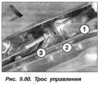 Рис. 9.80. Трос управления БМВ Х5 Е53