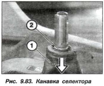 Рис. 9.83. Канавка селектора БМВ Х5 Е53