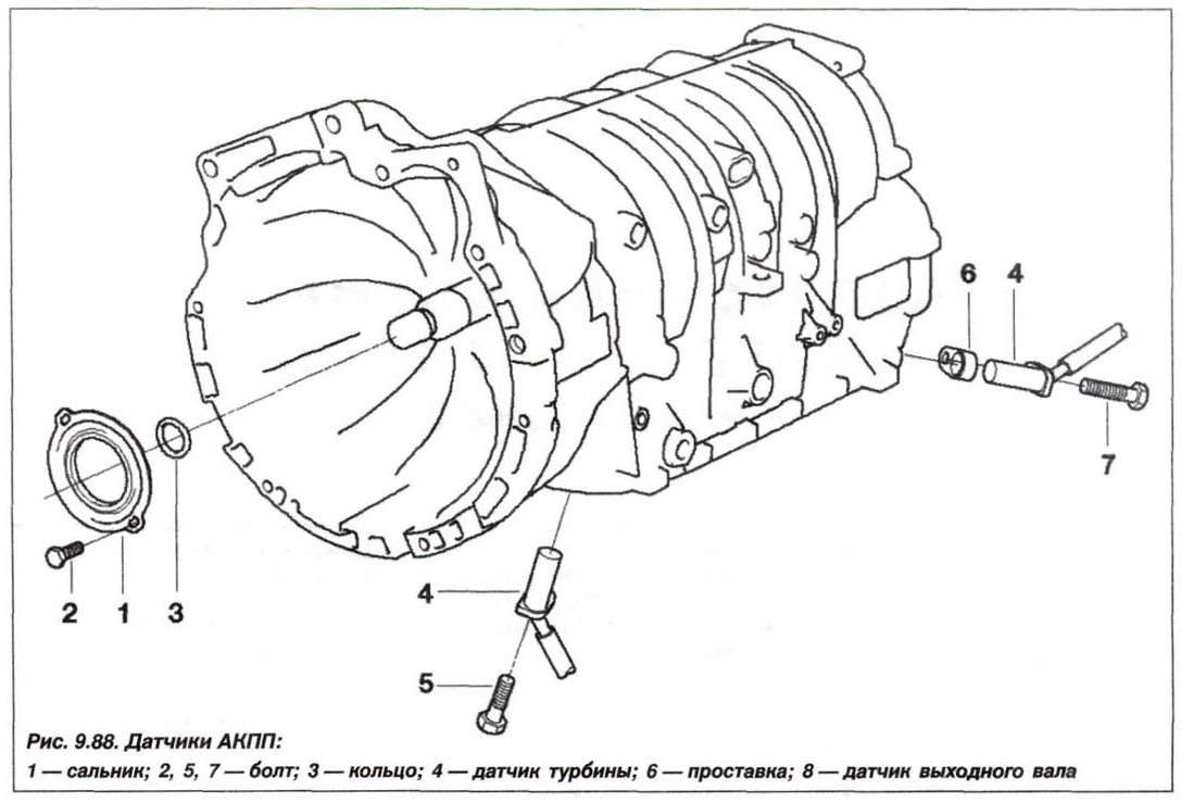 Рис. 9.88. Датчик АКПП БМВ Х5 Е53