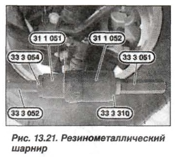 Рис. 13.21. Резинометаллический шарнир БМВ Х5 Е53