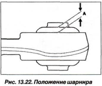 Рис. 13.22. Положение шарнира БМВ Х5 Е53