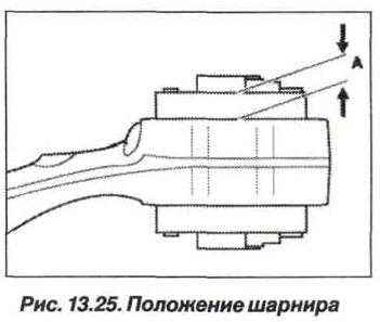 Рис. 13.25. Положение шарнира БМВ Х5 Е53