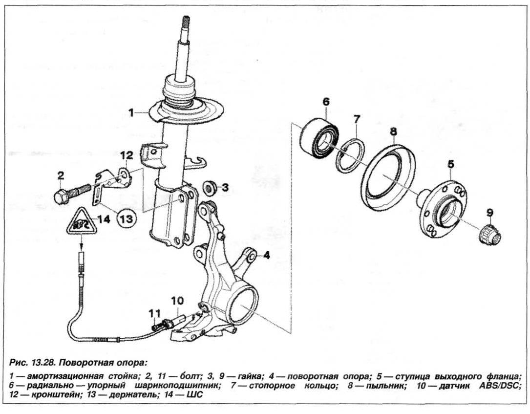 Рис. 13.28. Поворотная опора БМВ Х5 Е53