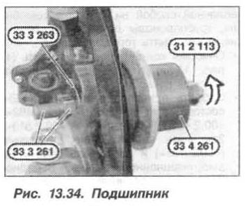 Рис. 13.34. Подшипник БМВ Х5 Е53