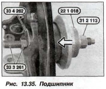 Рис. 13.35. Подшипник БМВ Х5 Е53
