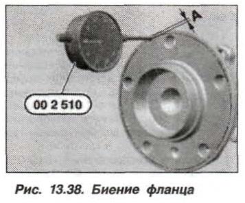 Рис. 13.38. Биение фланца БМВ Х5 Е53